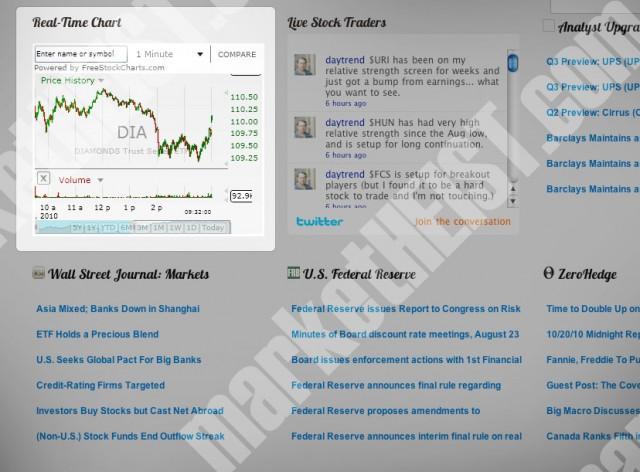 Forex chart wordpress plugin